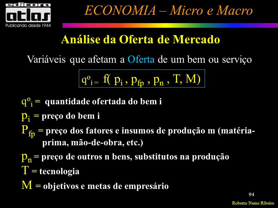 Roberto Name Ribeiro ECONOMIA – Micro e Macro 95 Análise da Oferta de Mercado qoiqoi pipi > 0 Tudo o mais constante (ceteris paribus), se o preço do bem aumenta, estimula as empresas a produzirem mais.