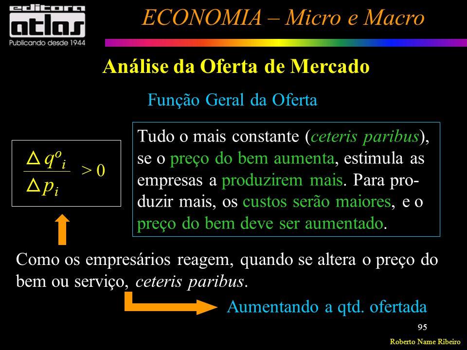 Roberto Name Ribeiro ECONOMIA – Micro e Macro 96 Análise da Oferta de Mercado 0 5 10 15 20 Preço do Livro(R$) 80 60 40 20 0 Quantidade oferecida de livros O Função Geral da Oferta