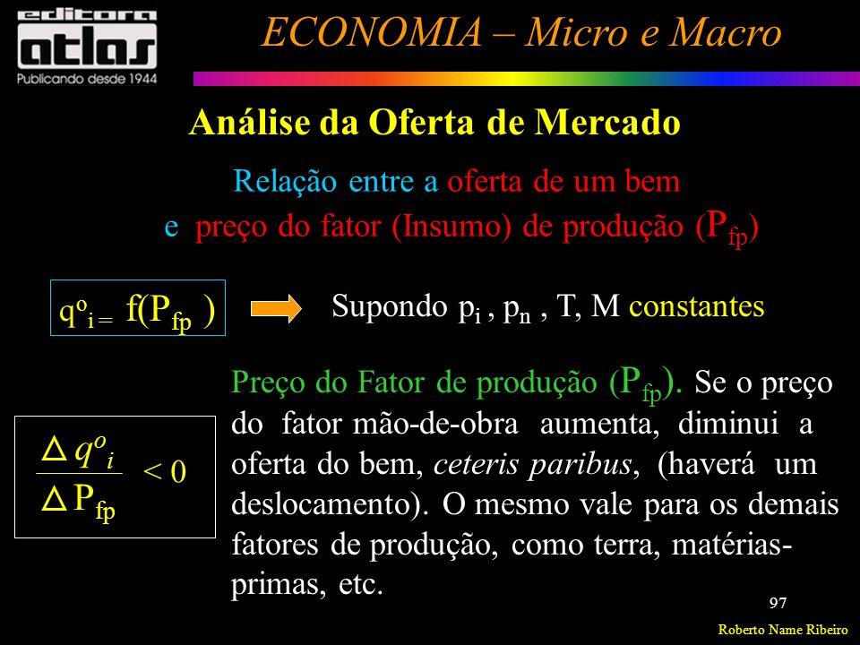 Roberto Name Ribeiro ECONOMIA – Micro e Macro 98 Análise da Oferta de Mercado Deslocamentos da curva 0 5 10 15 20 Preço do Livro(R$) 80 60 40 20 0 Quantidade oferecida de livros Redução Aumento da oferta.