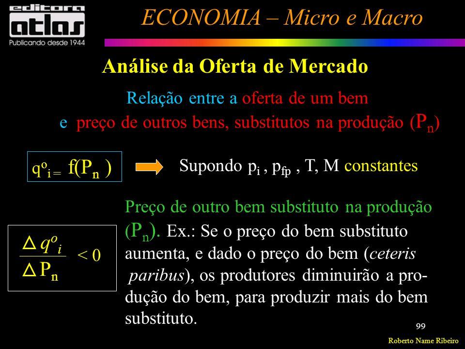 Roberto Name Ribeiro ECONOMIA – Micro e Macro 100 Análise da Oferta de Mercado Deslocamentos da curva 0 5 10 15 20 Preço do Livro(R$) 80 60 40 20 0 Quantidade oferecida de livros Redução Aumento da oferta.