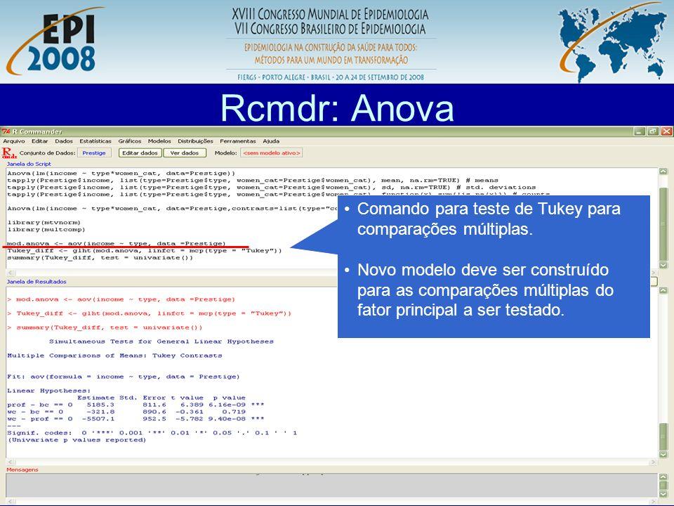 R aplicado a Epidemiologia Rcmdr: Anova Médias e IC para a interação dos dois fatores.