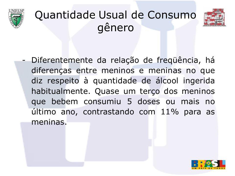 Dos adolescentes que bebem, muitos consomem quantidades altas; Quase metade dos meninos adolescentes, que beberam no último ano, consumiram três doses ou mais por situação habitual; Quantidade Usual de Consumo gênero
