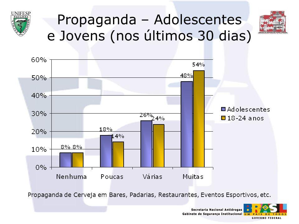 - A média de início do consumo é abaixo dos 14 anos; - Meninos e meninas bebem de maneira mais parecida do que homens e mulheres; - Dos adolescentes que bebem, grande parte tende a consumir grandes quantidades (o uso em binge não é exceção); - As bebidas mais consumidas são cerveja e vinho (e destilado não é incomum); - A exposição à propaganda de bebidas alcoólicas é massiva entre adolescentes e contrasta com a exposição a programas de prevenção.
