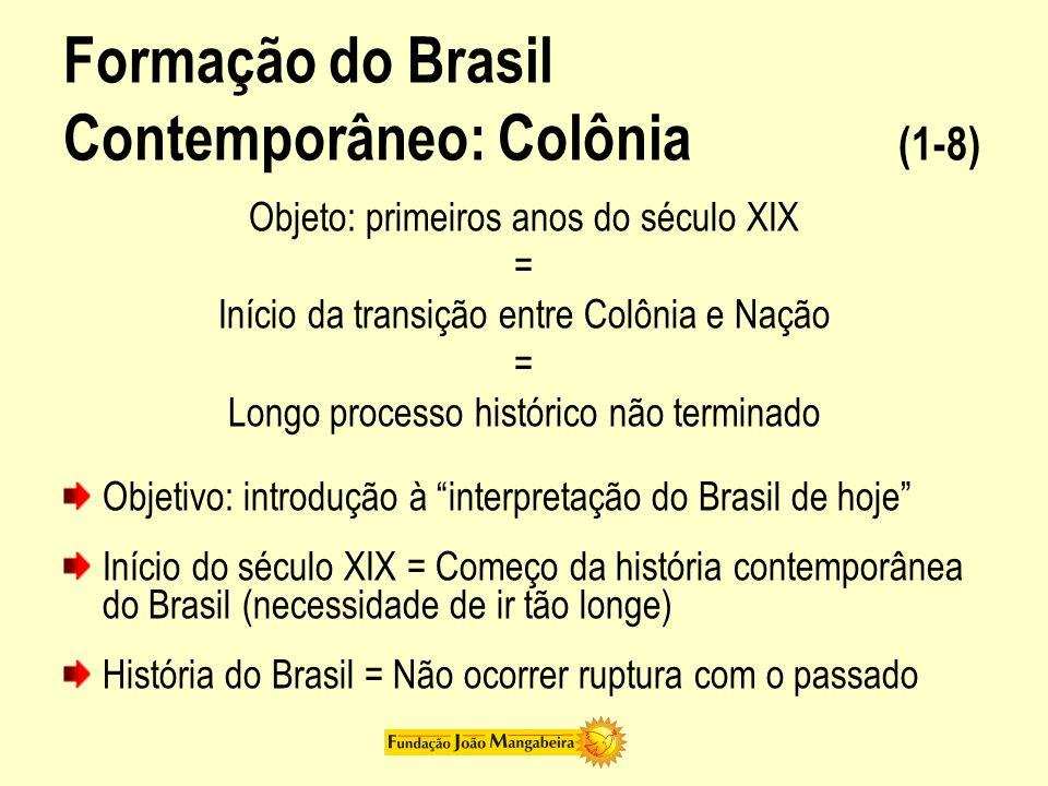 Formação do Brasil Contemporâneo: Colônia (2-8) Expansão ultramarina européia Colonização do Brasil = Um episódio, um pequeno detalhe daquele quadro imenso Colonização Colônias de povoamento Colônias de exploração