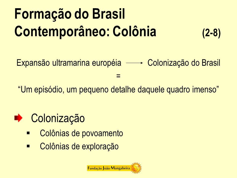 Formação do Brasil Contemporâneo: Colônia (3-8) Américas Colônias de povoamento: zonas temperadas Colônias de exploração: zonas tropicais e subtropicais Colônias de povoamento Criar uma subjetividade nova Colônias de exploração Objetivos comerciais