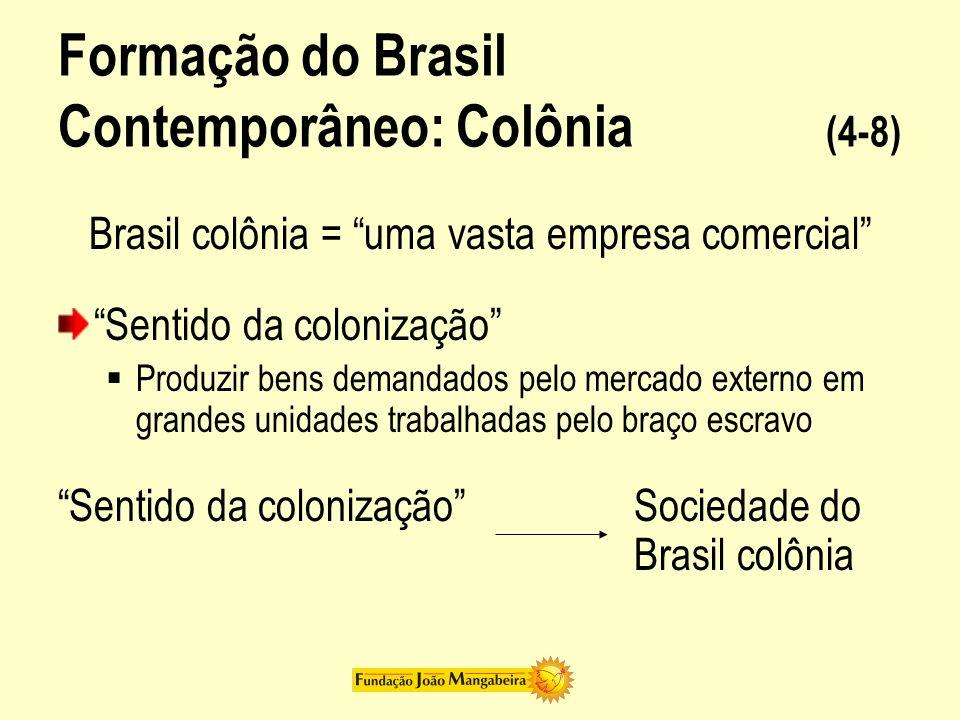 Formação do Brasil Contemporâneo: Colônia (5-8) Mais importante na colônia = grande unidade produtora Sentido da colonização Grande exploração Grande exploração Produção de bens para o mercado externo Em grandes unidades produtoras Trabalhadas por escravos Grande exploração = setor orgânico da colônia