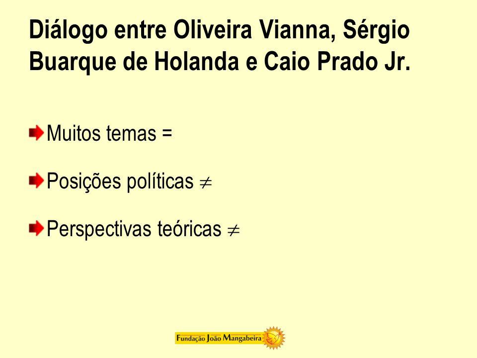 Crítica de Sérgio Buarque a Oliveira Vianna quanto a possibilidades de política objetiva Oliveira Vianna S é rgio Buarque de Holanda Importância da fam í lia patriarcal Caio Prado Jr.