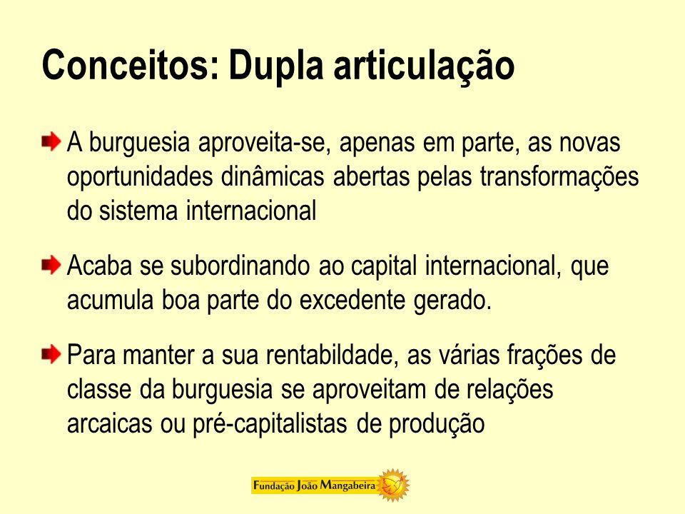Conceitos: Autocracia burguesa A associação com a oligarquia faria da burguesia uma classe ultra-conservadora.