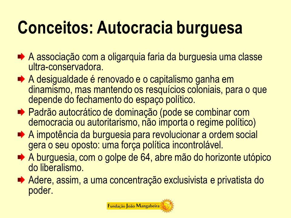 Houve Revolução Burguesa no Brasil.(1-3) Não como nos casos inglês, francês e estadunidense.