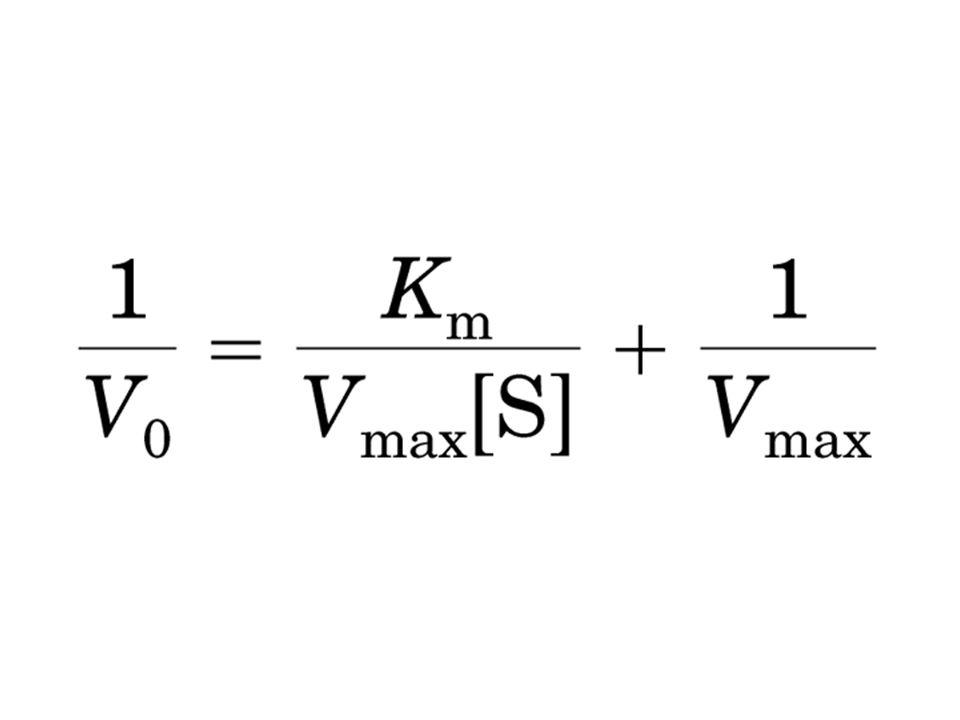 Diagrama Lineweaver-Burk (Duplo-reciprocal)
