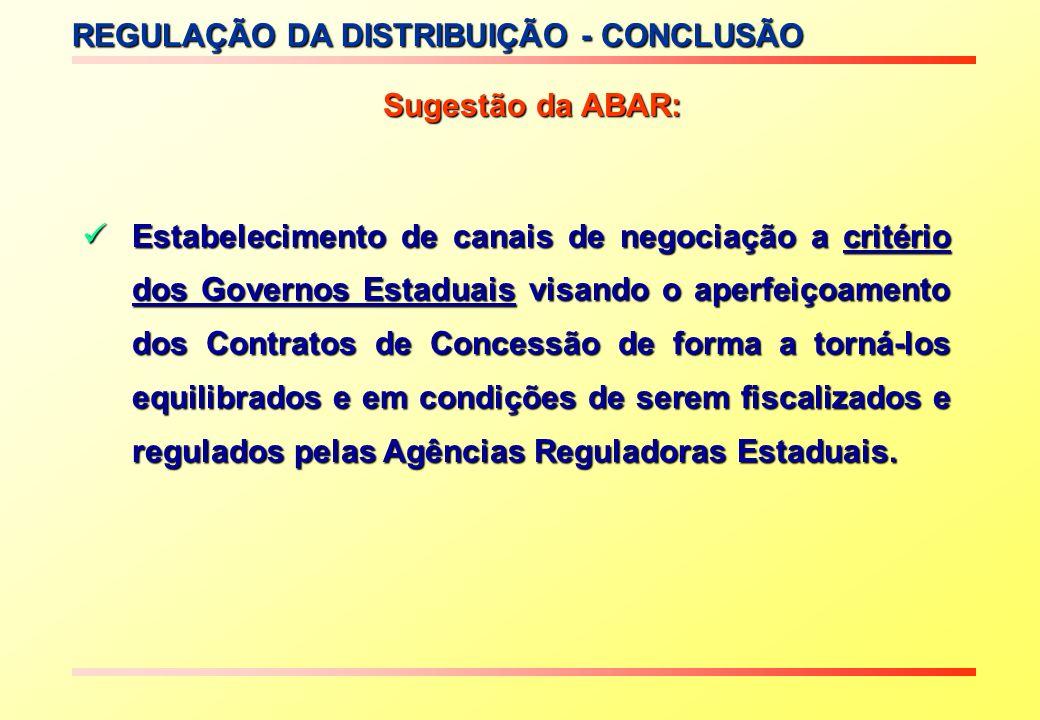 REGULAÇÃO DO TRANSPORTE NO BRASIL GASODUTOS DE TRANSPORTE - BRASIL GASODUTOS DE TRANSPORTE - BRASIL REGULAÇÃO ANP - INSTALAÇÕES DE TRANSPORTE REGULAÇÃO ANP - INSTALAÇÕES DE TRANSPORTE SITUAÇÃO FUTURA DO TRANSPORTE - LEI DO GÁS SITUAÇÃO FUTURA DO TRANSPORTE - LEI DO GÁS CONCLUSÃO CONCLUSÃO