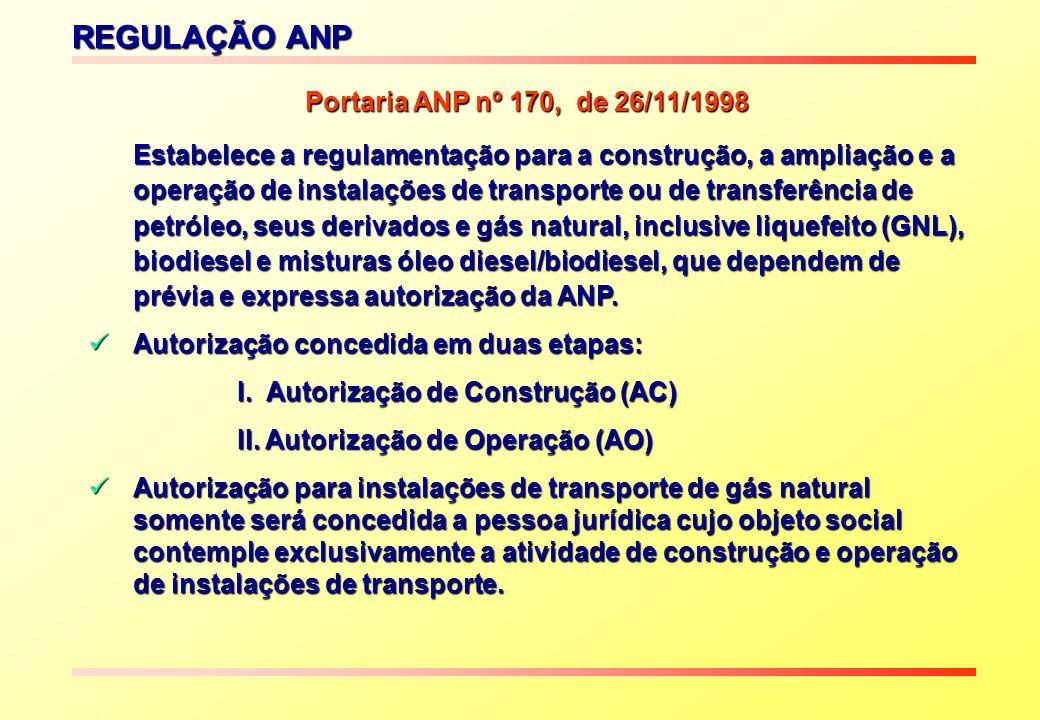 Resolução ANP nº 27, de 14/10/2005 Regulamenta o uso das instalações de transporte dutoviário de gás natural, mediante remuneração adequada ao Transportador.
