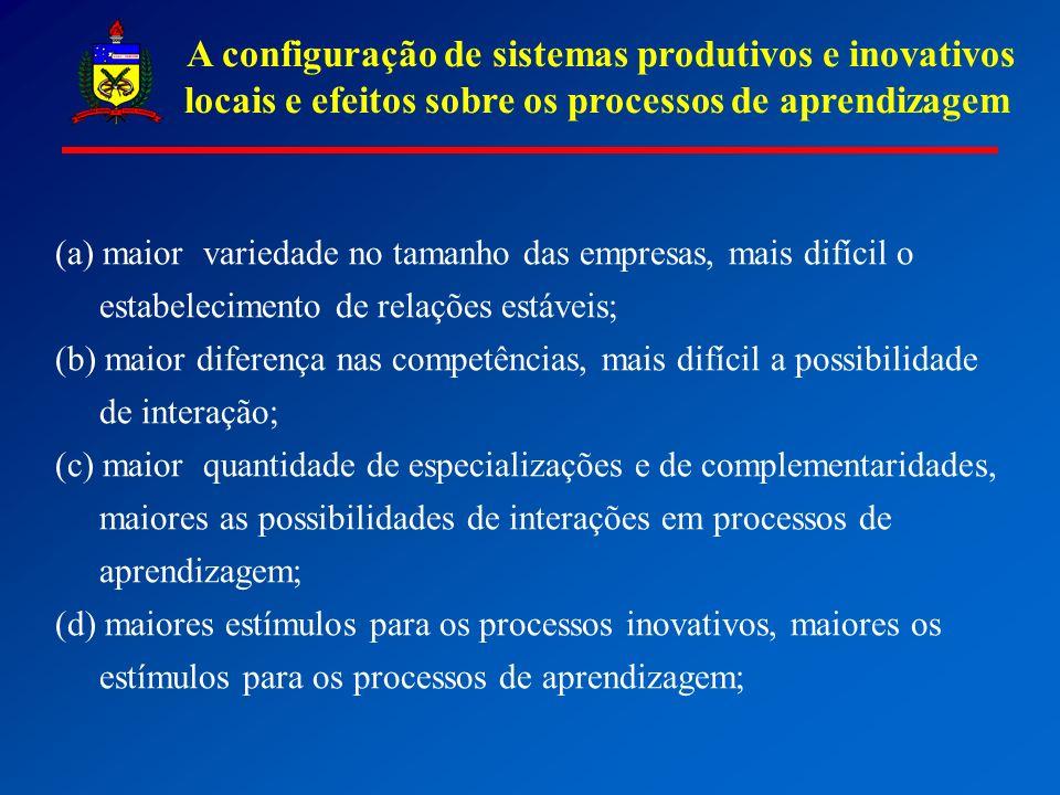 A configuração de sistemas produtivos e inovativos locais e efeitos sobre os processos de aprendizagem (e) mais complexo o conteúdo dos fluxos de informação, mais difíceis as interações para os processos de aprendizagem; (f) mais homogêneos os valores culturais, maior a possibilidade de compartilhamento de experiências nos processos de aprendizagem; (g) mais estruturada e mais completa a infra-estrutura de serviços tecnológicos e de ensino e treinamento, maiores as possibilidades de aprendizagem dentro do sistema.