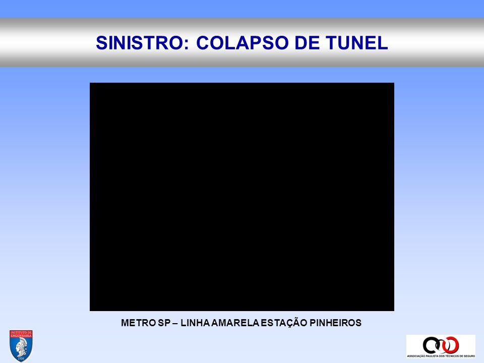 SINISTRO: COPALSO DE TUNEL METRO SP – LINHA AMARELA ESTAÇÃO PINHEIROS