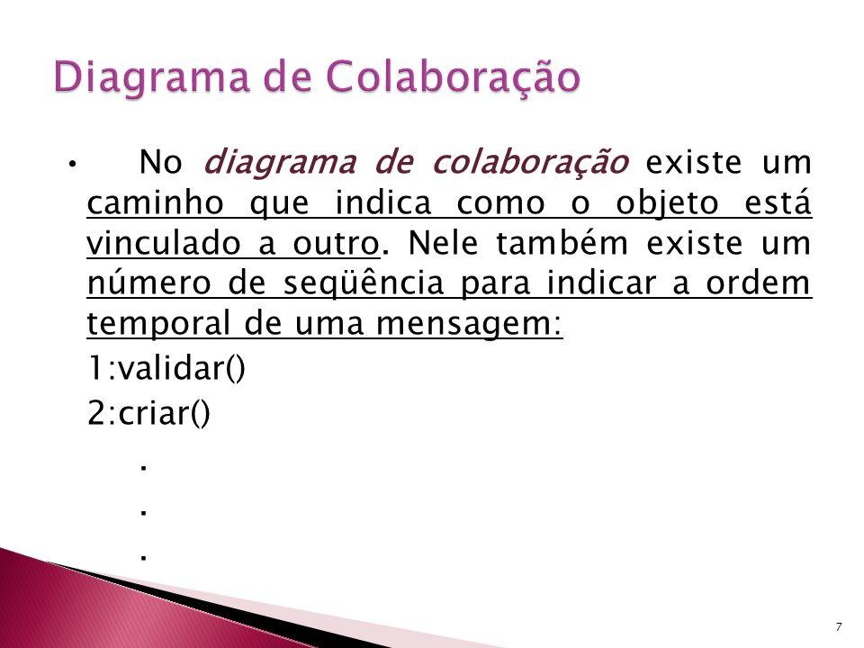 8 O Diagrama de Colaboração mostra os objetos das classes que participam da interação, mostrando os vínculos entre os mesmos, descrevendo as mensagens que os objetos recebem e enviam.