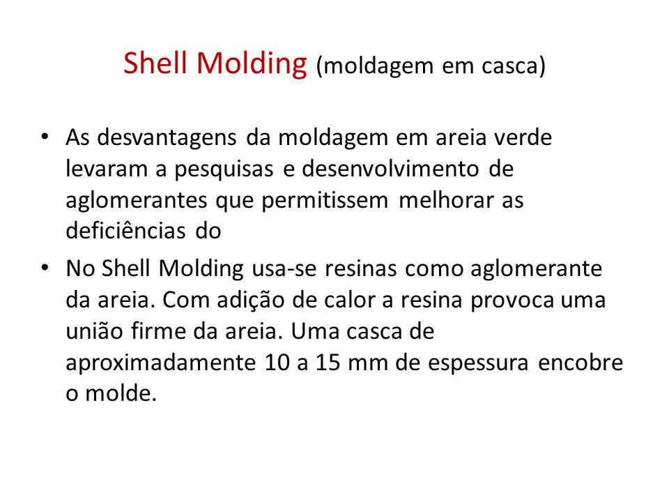 Passo a passo do Shel Molding 1.O modelo é feito de metal, para resistir ao calor e, às vezes, chama.