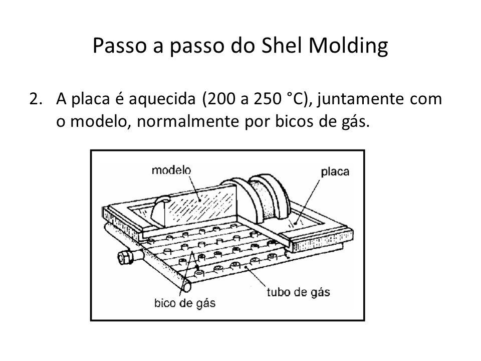 Passo a passo do Shel Molding 3.Deposita-se a mistura de resina+areia sobre o modelo e placa.