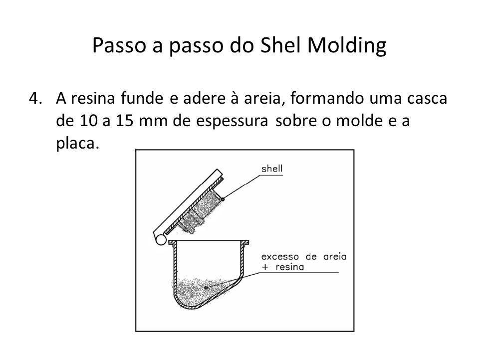 Passo a passo do Shel Molding 5.A casca, ainda presa ao modelo, é curada em estufa entre 350 a 450°C