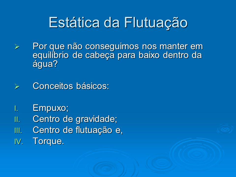 Empuxo / Flutuabilidade Um corpo inteira ou parcialmente submerso em um fluido sofre um empuxo que é igual ao peso do fluido deslocado.