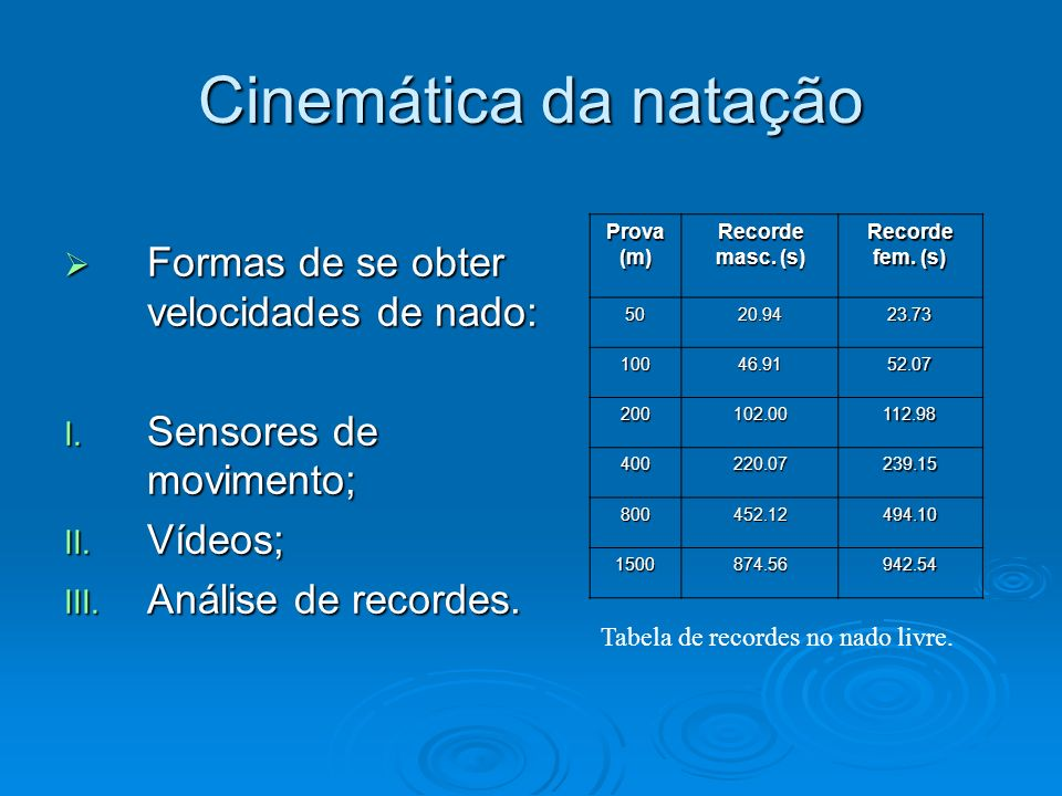 Análise dos recordes (I) Velocidade média no nado usando a relação cinemática: Velocidade média no nado usando a relação cinemática: V m = D / T (1) Problema: Problema: Diferença de velocidade (da ordem de 10%) entre as prova de 50 e 100 metros.