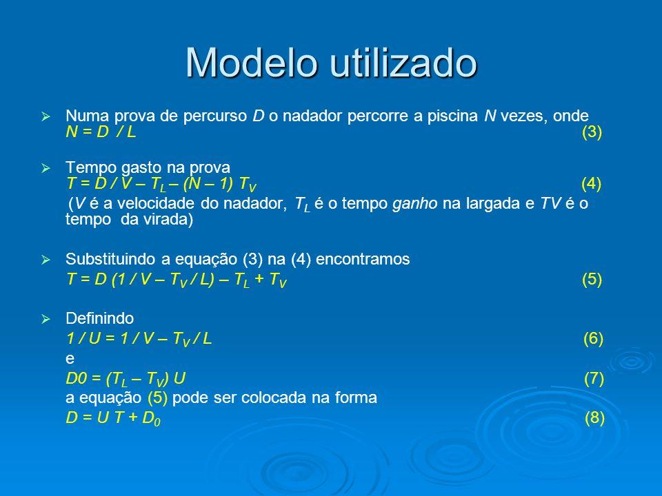 Modelo utilizado Parâmetros U e D 0 : dados para se obter V, T L e T V.