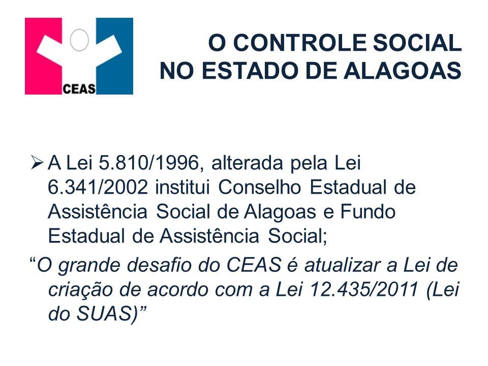 A primeira composição da Sociedade civil do CEAS/AL foi definida em Assembleia em março de 1996 Organização de Usuários Comitê Estadual de Apoio ao Deficiente; Organização Mundial para Educação Pré-escolar – OMEP; Associação das instituições Filantrópicas de Alagoas; CEAPA;