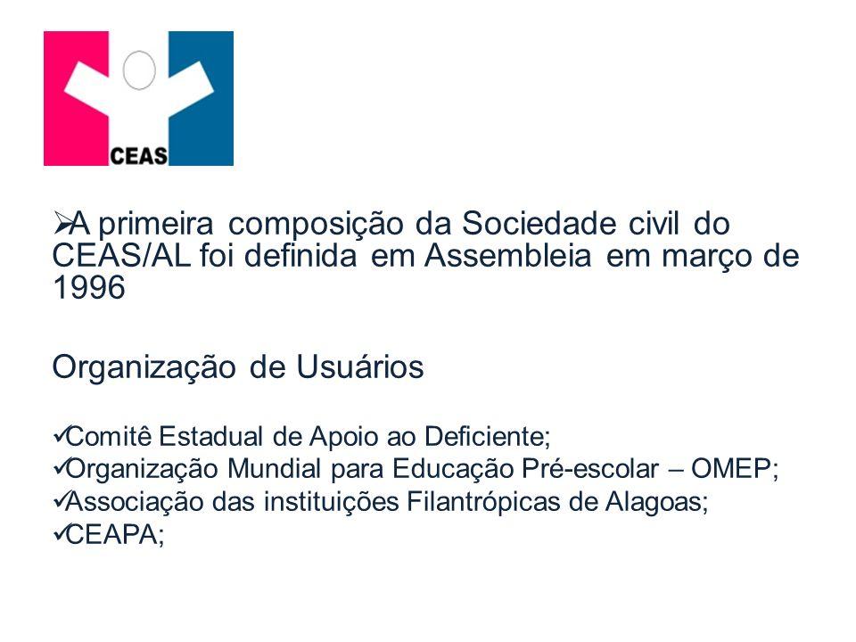Entidades e Organizações de Assistência Social Lar São Domingos; Lar da Infância; Fundação Previdenciária de Alagoas; Fundação Ação Feminina da ASPLANA- FAFEPLAN.