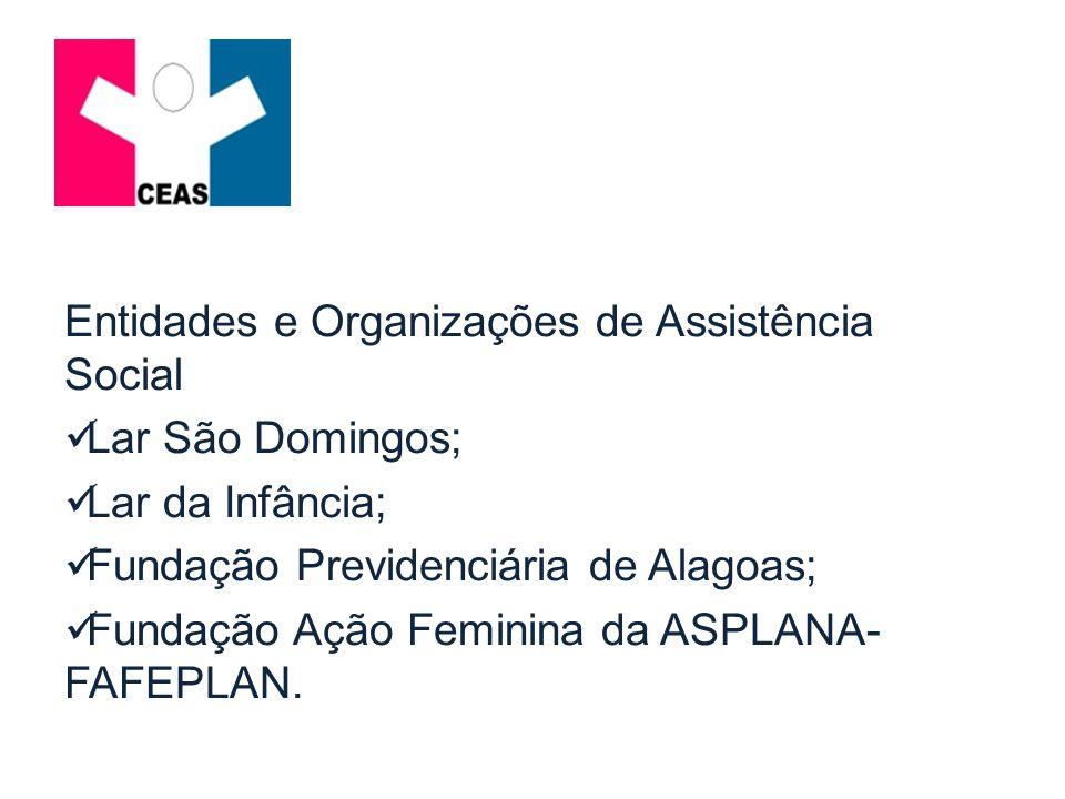 Entidades e Organização de Trabalhadores Sindicato dos Assistentes Sociais do Estado de Alagoas; Conselho Regional de Enfermagem; Conselho Regional de Serviço Social; Sindicato dos Trabalhadores do Serviço Público Federal