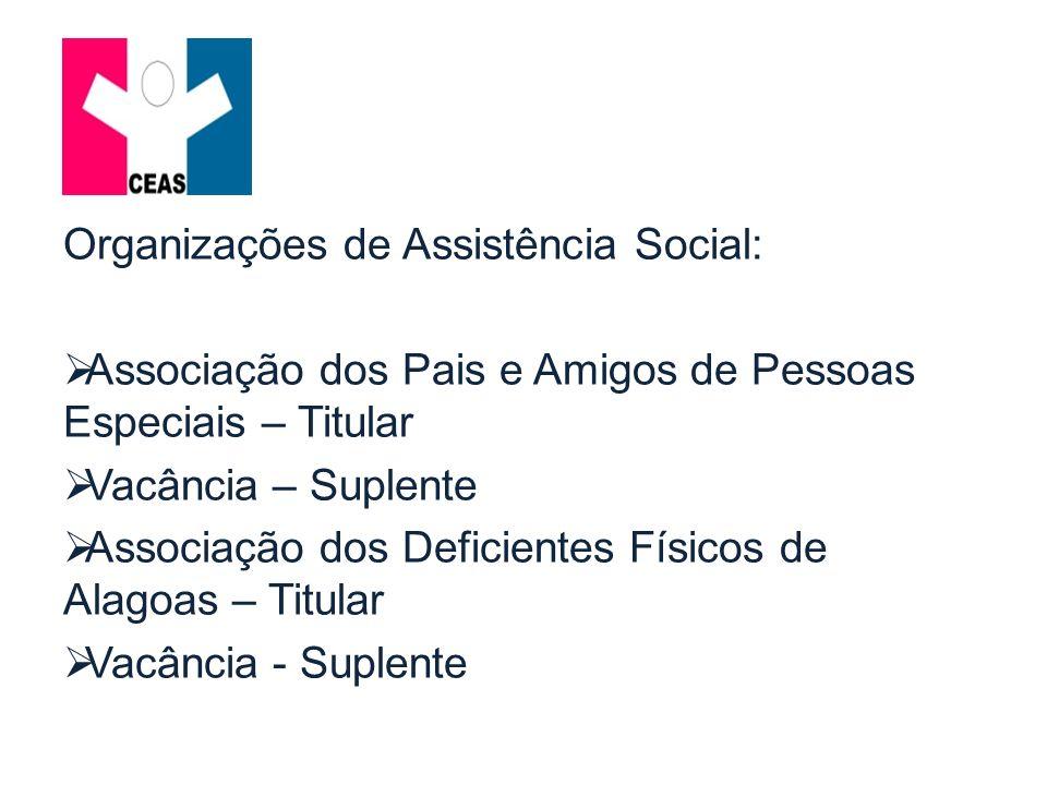 Organização de Trabalhadores: Sindicato dos Assistentes Sociais do Estado de Alagoas – Titular Conselho Regional de Serviço Social – Suplente Conselho Regional de Psicologia – Titular Vacância – Suplente