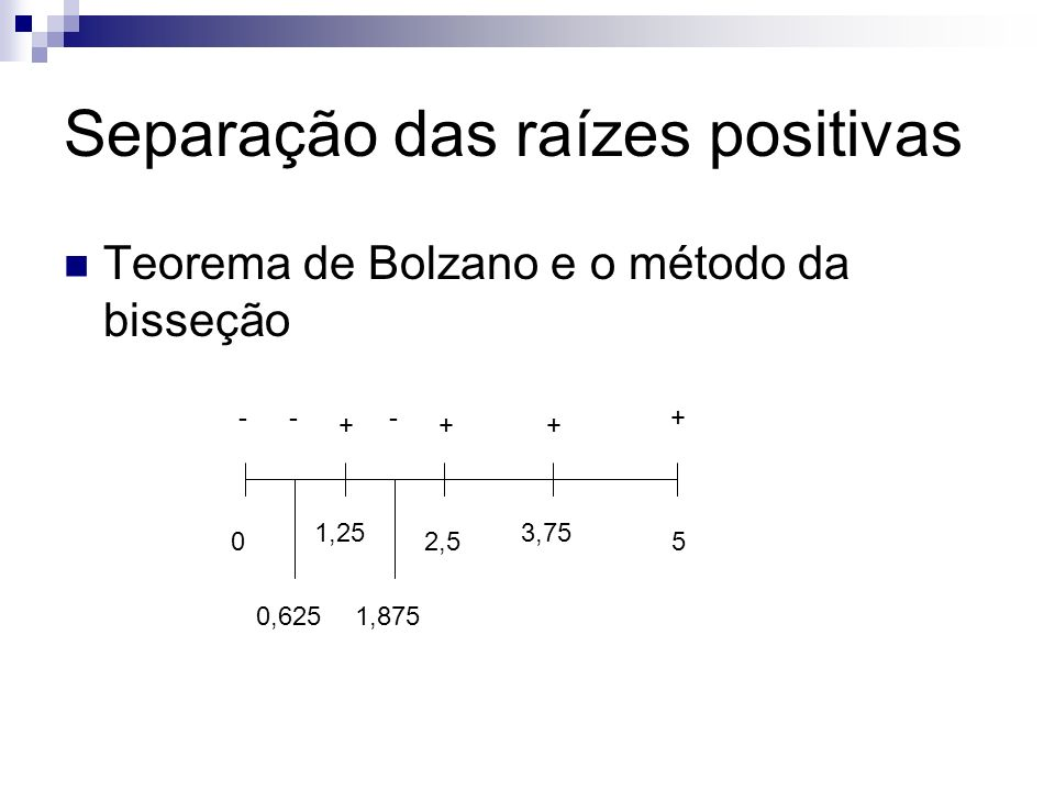 Calculando a maior raiz positiva Reduzindo um pouco mais o intervalo f(1,875) 0, f(2,188)<0 Aplicando o método da falsa posição x k =(af(b)-bf(a))/(f(b)-f(a))