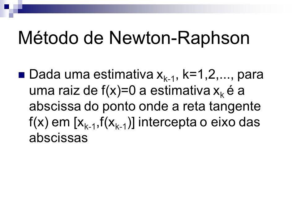 Critério de parada: O processo é interrompido quando for obtido um |x k -x k-1 | ou |f(x k )| menor ou igual a uma precisão pré-estabelecida Método de Newton-Raphson