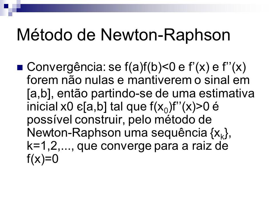 Seja o cálculo de x 1 Para x 2 Método de Newton-Raphson