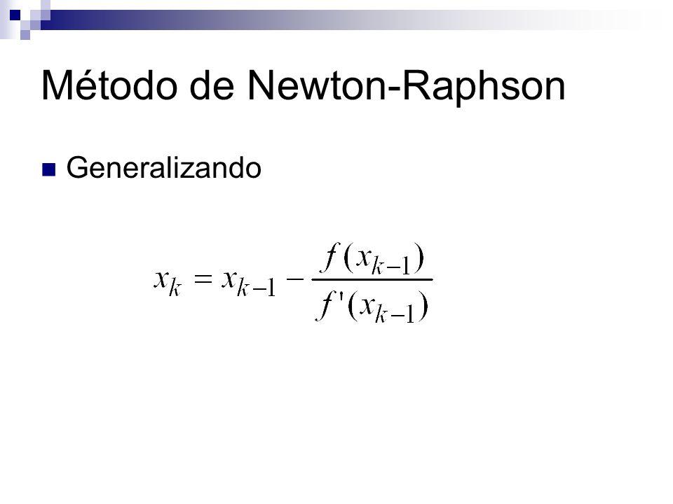 Exemplo Calcule a raiz negativa de f(x)=x 4 - 14x 2 +24x-10=0 utilizando o método de newton-Raphson com precisão 0,001 e um máximo de 5 iterações.