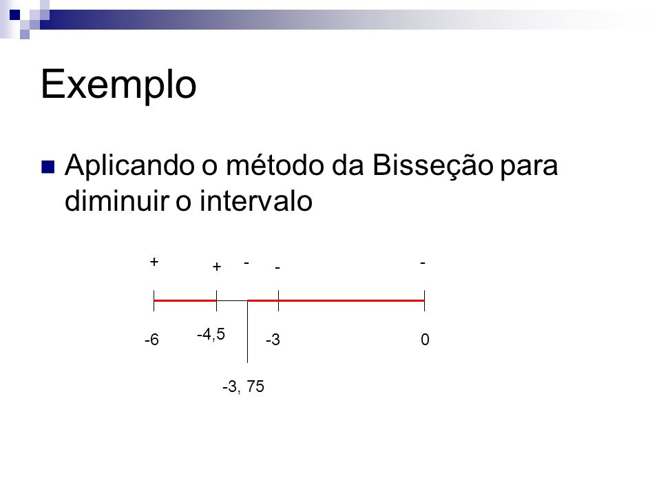Exemplo f(x)=4x 3 -28x+24 <0 no intervalo [-4,5;-3,75] f(x)=12x 2 -28 >0 no intervalo [-4,5;-3,75] Como f(-4,5)f(-4,5)>0 então x 0 =-4,5