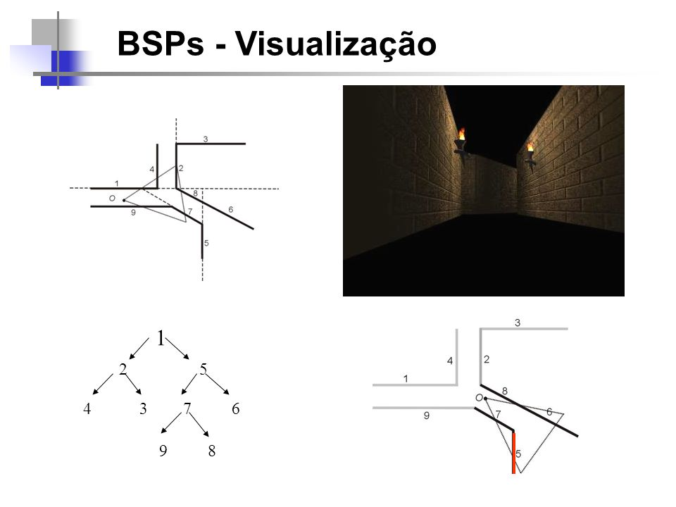BSPs - exercício 1 2 3 4 5 6 7 8 9 1010 11 12 1313 1414 1515 1616