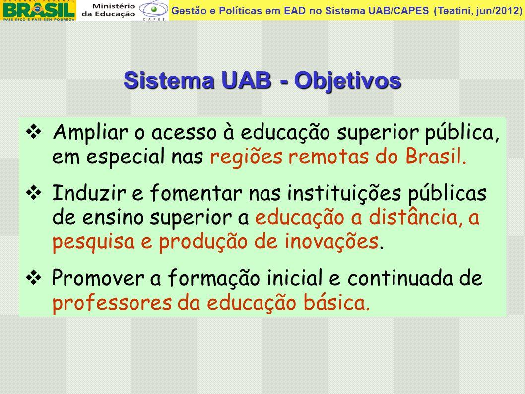 Gestão e Políticas em EAD no Sistema UAB/CAPES (Teatini, jun/2012) 6 o.