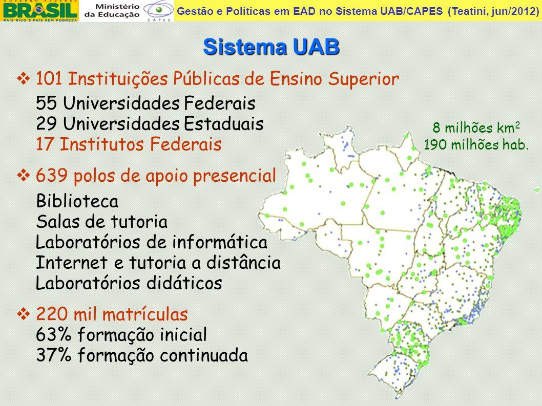 Gestão e Políticas em EAD no Sistema UAB/CAPES (Teatini, jun/2012) Cruzeiro do Sul/AC Polos de Apoio Presencial - UAB Luís Gomes /RN Santo Antônio da Patrulha/RS Cambuí/MG