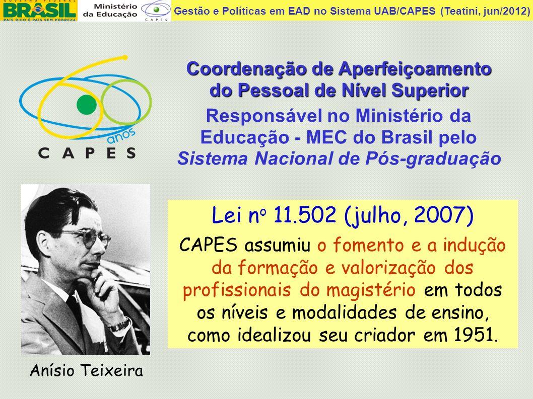 Gestão e Políticas em EAD no Sistema UAB/CAPES (Teatini, jun/2012) Educar é crescer.