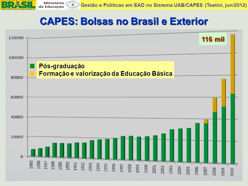 Gestão e Políticas em EAD no Sistema UAB/CAPES (Teatini, jun/2012) Programas CAPES na Educação Básica (140 IES federais, estaduais e comunitárias) Cooperação Internacional na Educação Básica