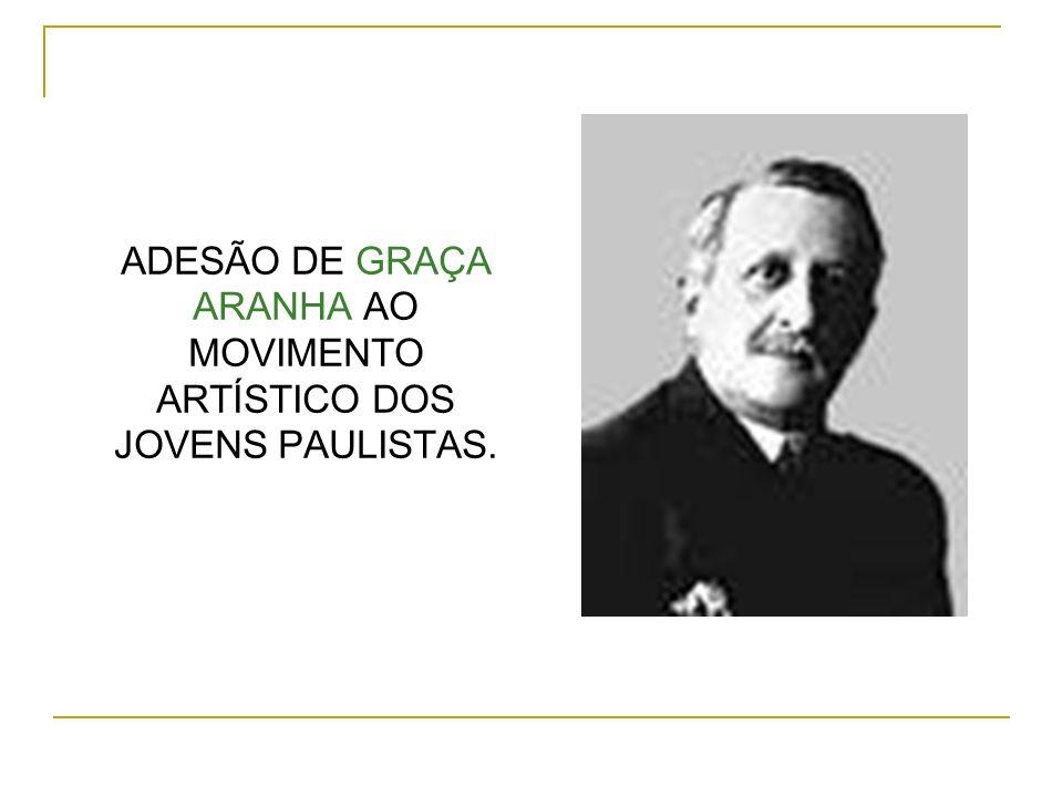 A Semana de Arte Moderna, também chamada de Semana de 22, ocorreu em São Paulo no ano de 1922, nos dias 13, 15 e 17 de fevereiro, no Teatro Municipal.