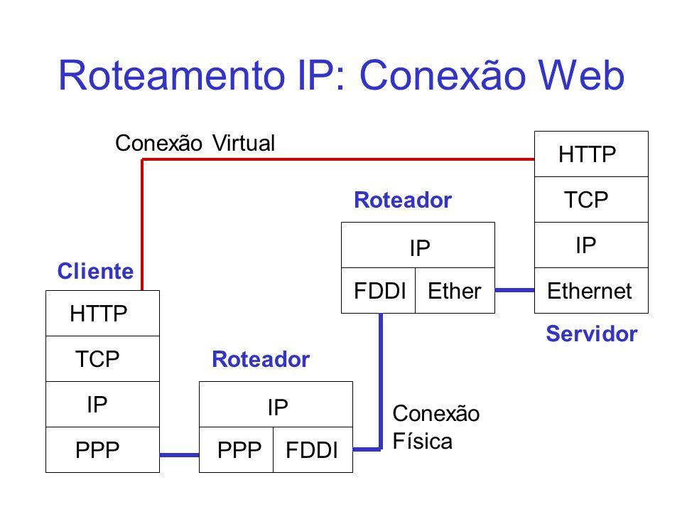 Como Roteamento Funciona Tabela de roteamento diz para onde mandar cada pacote –Tabelas são construidas dinamicamente por ISIS, RIP, BGP, etc Tabelas contém apenas a rede física –Endereços IP são números de 4 bytes –O prefixo denomina a rede física e o sufixo a máquina –Duas máquinas ligadas por uma conexão física estão na mesma rede física