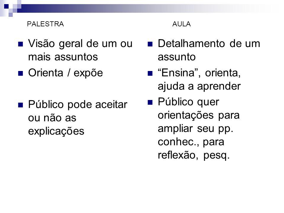 PALESTRA AULA Assunto pode ser inesperado, novo Público sem conhecimento prévio (em geral) / ouvinte Relatos Assunto já é conhecido (em geral) Público com conhecimento prévio / ativo/participante Estudo de casos