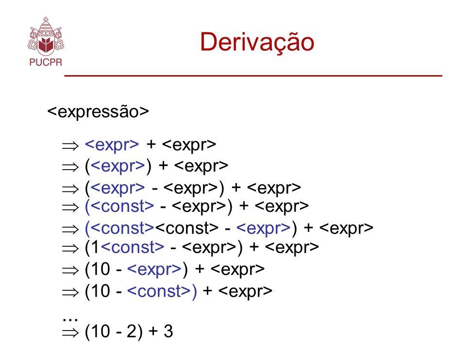 Árvore Sintática + ( ) - 10 2 3 (10 – 2) + 3