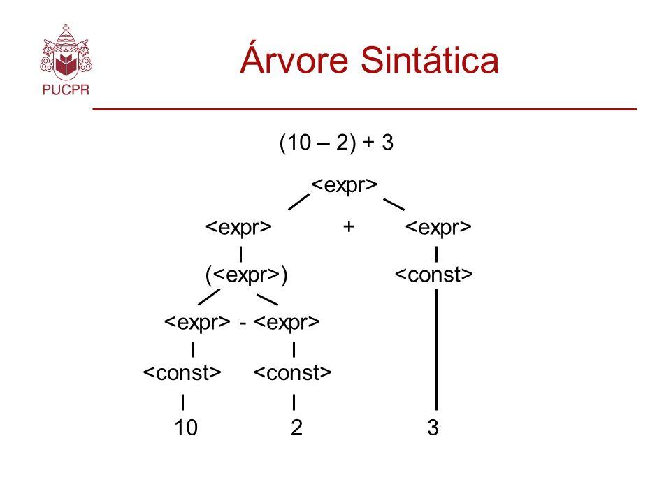 Gramáticas Ambíguas 10 – 2 + 3 - + 10 2 3 + - 10 2 3