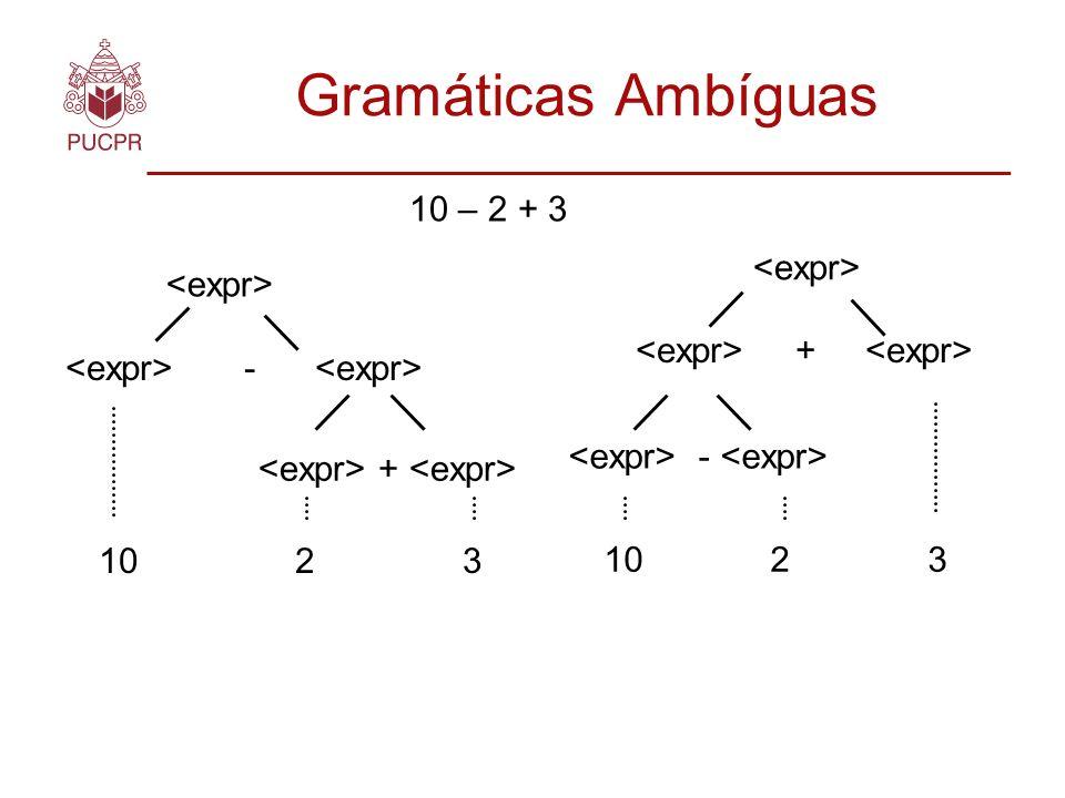 Gramáticas + | - | ( ) | + - + 10 – 2 + 3 + - 10 2 3