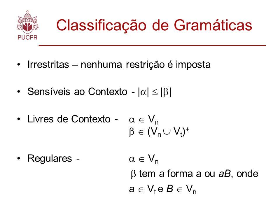 Gramáticas Regulares C 0 | 1 | 2 | 3 | 4 | 5 | 6 | 7 | 9 | 0C | 1C | 2C | 3C | 4C | 5C | 7C | 8C | 9C C CC | 0 | 1 | 2 | 3 | 4 | 5 | 6 | 7 | 9 C digito digito* digito 0 | 1 | 2 | 3 | 4 | 5 | 6 | 7 | 8 | 9