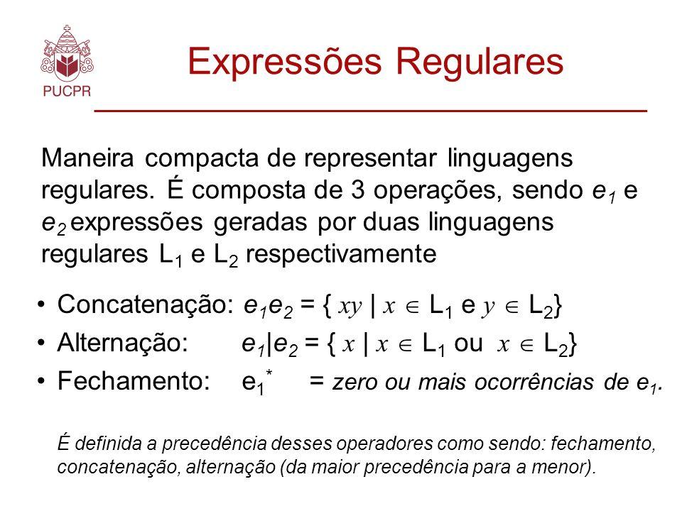 Expressões Regulares Exemplos: identificador (letra | _) (letra | digito | _)* letra a | b |...