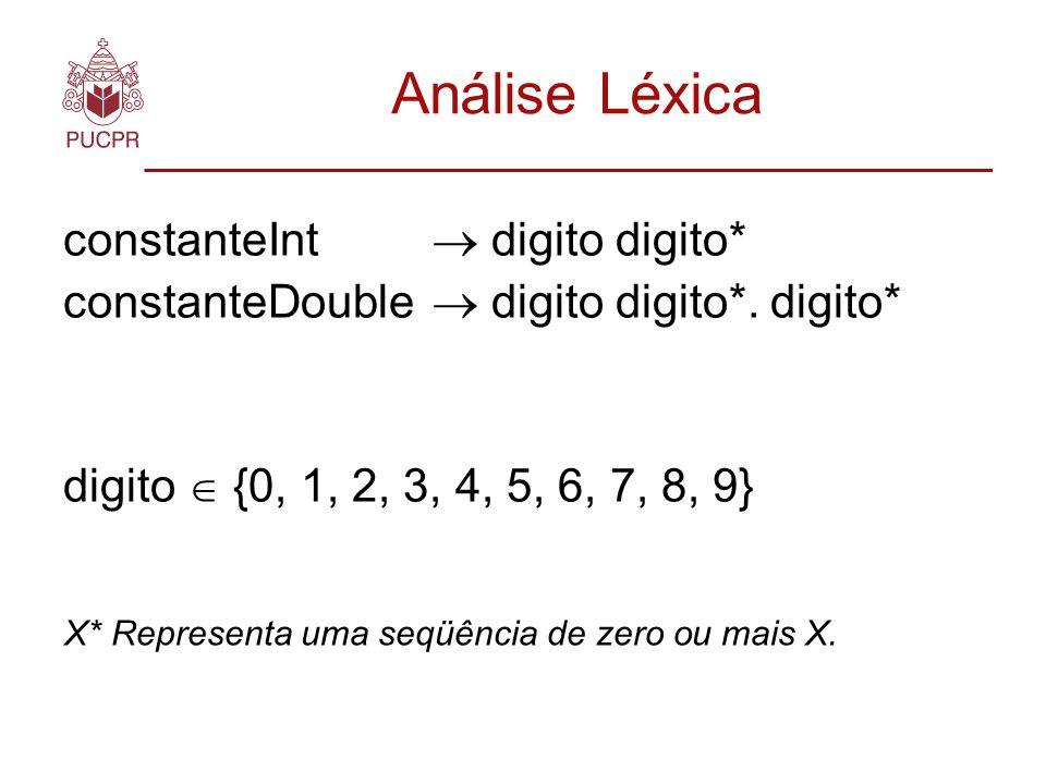 Análise Sintática Verifica se as frases obedecem as regras sintáticas da linguagem: Por exemplo, uma expressão pode ser definida como: expressão + expressão expressão – expressão (expressão) constante