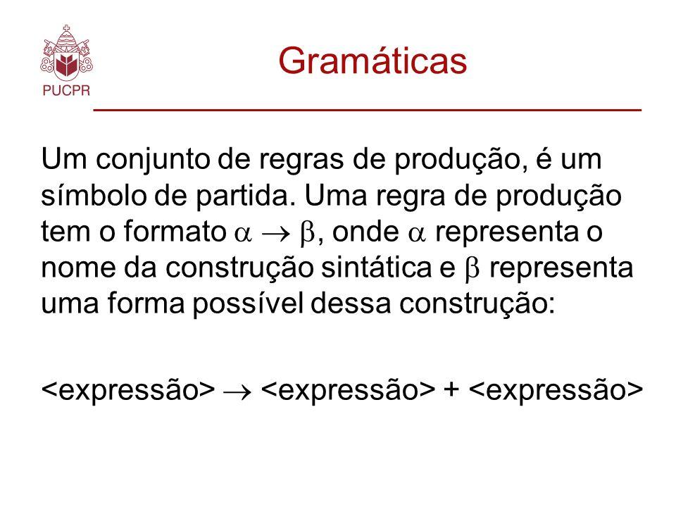 Gramáticas + | – | ( ) | | 0 | 1 | 2 | 3 | 4 | 5 | 6 | 7 | 9