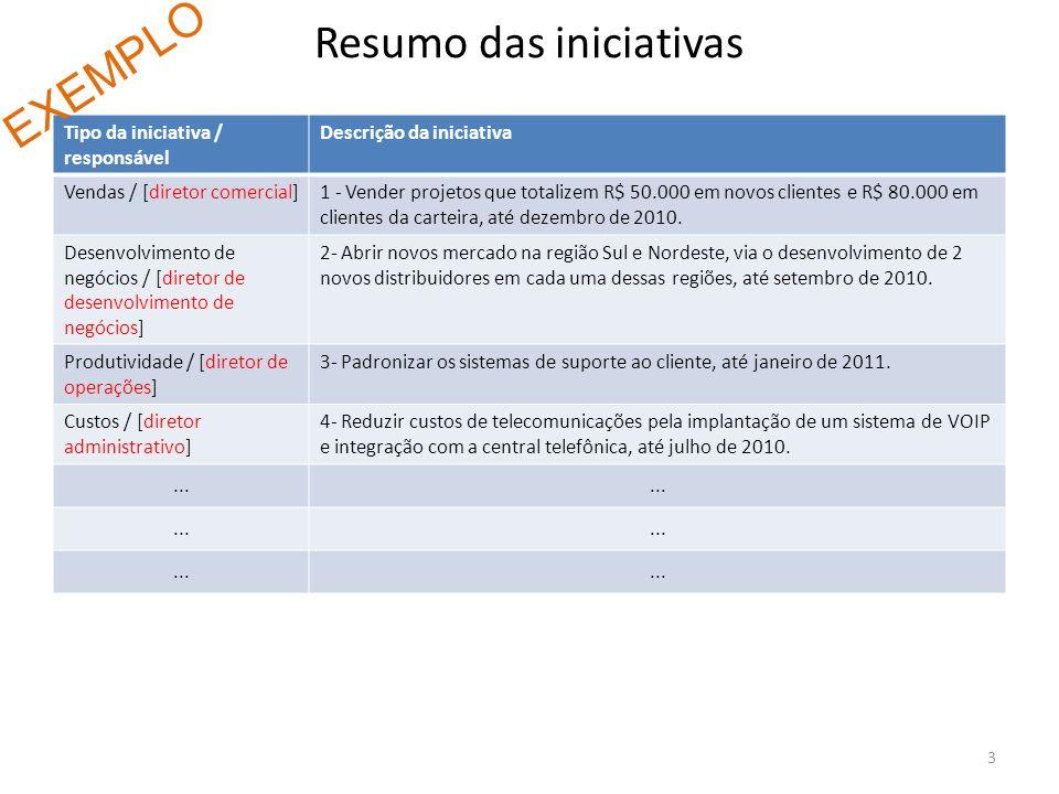 Iniciativa - 1 Iniciativa Responsável: [diretor comercial] Tipo: Vendas Iniciativa: Vender projetos que totalizem R$ 50.000 em novos clientes e R$ 80.000 em clientes da carteira, até dezembro de 2010.